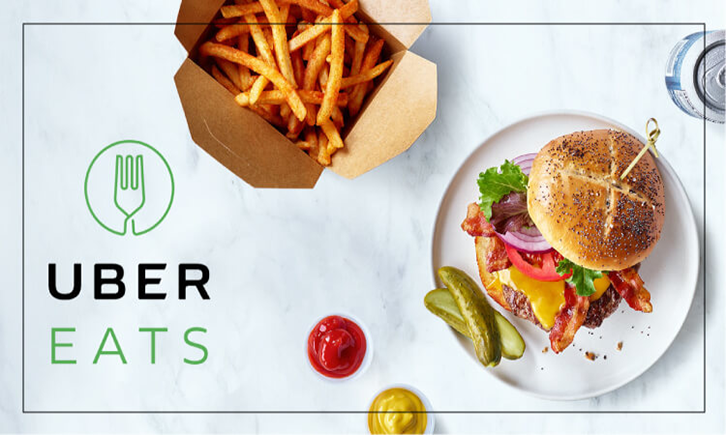 Cost to build an app like ubereats