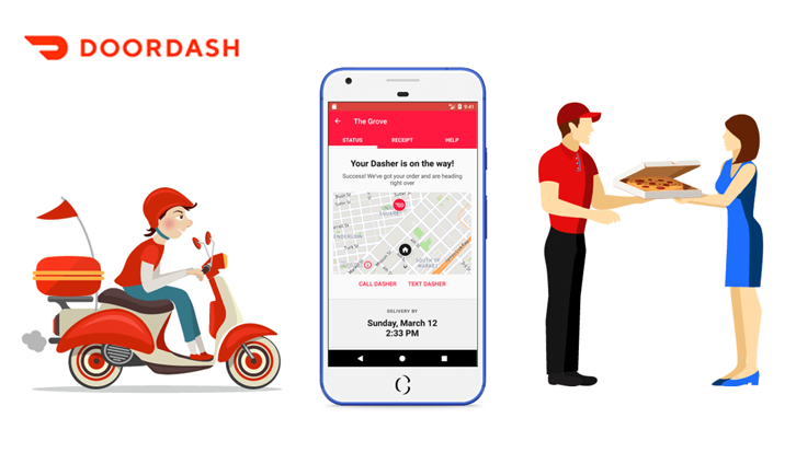 How to create a food delivery app like UberEats or Deliveroo, doordash