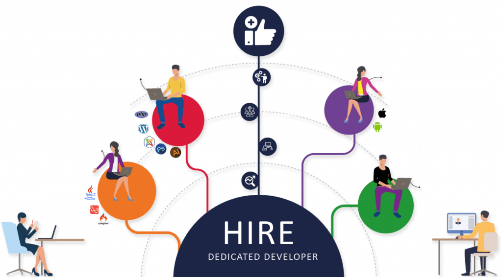 hire-dedicated-developer-banner-1