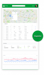 dispatcher_grab